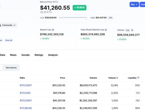 8.1.2021 Bitcoin 41.000$